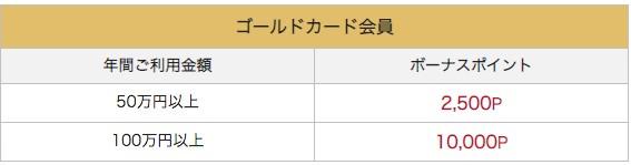 エポスゴールドカード-年間利用額に応じてボーナスポイント